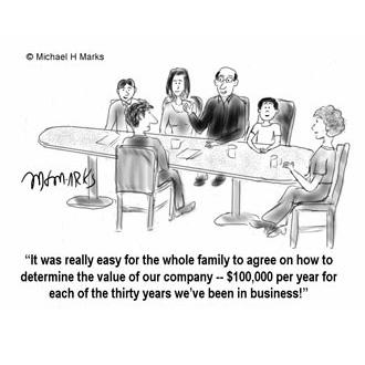 Business Valuation Front Range Business Inc Part 2
